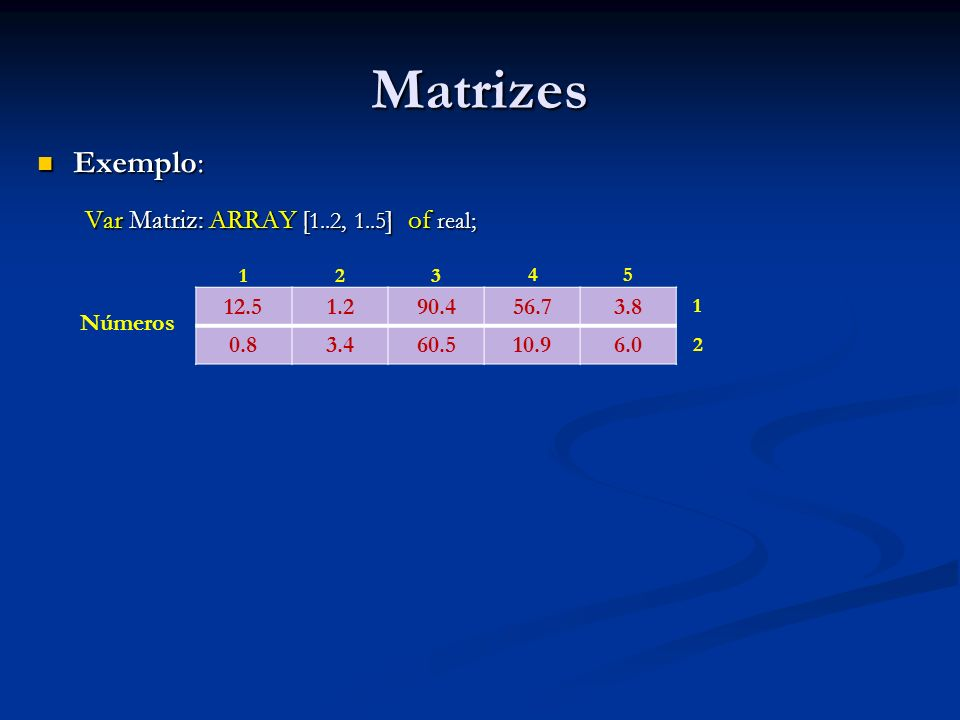 Matrizes Exemplo: Var Matriz: ARRAY [1..2, 1..5] of real; Números 12.5